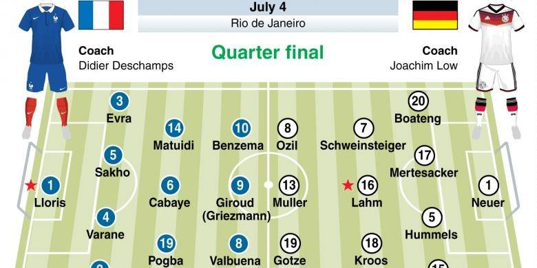 germany vs france world cup 2014