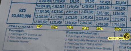 harga Yamaha R25 di Jawa tengah dan cicilan kreditnya