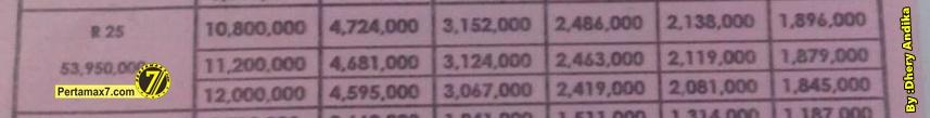 harga yamaha YZF-R25 di Semarang 53 jutaan