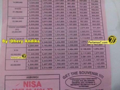 harga yamaha YZF-R25 di Semarang