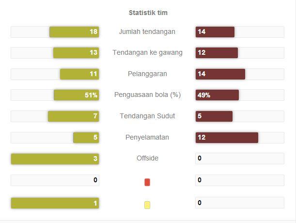 hasil Jerman Vs Brazil SemiFinal Piala Dunia 2014 7-1 4