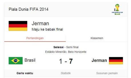 hasil Jerman Vs Brazil SemiFinal Piala Dunia 2014 7-1 5