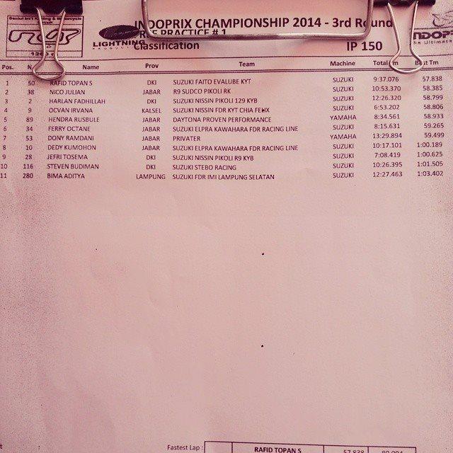 classification-ip-race3-fp1