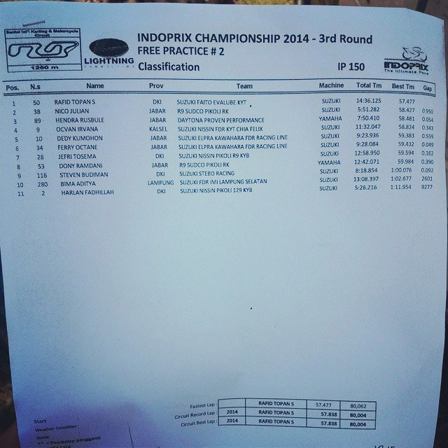 classification-ip-race3-fp2