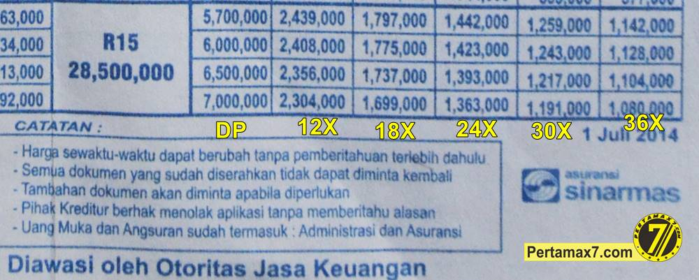 harga Yamaha R15 di Jawa tengah dan cicilan kreditnya