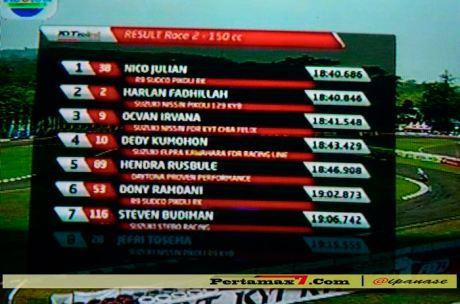 Indoprix sport 150 seri 3 2014 sentul karting 31