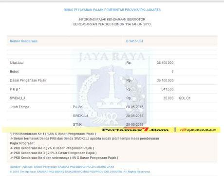 informasi pajak suzuki inazuma 250