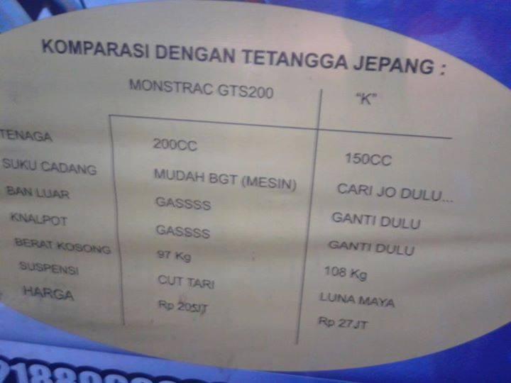 komparasi trail monstrac 200 vs K bikin ketawa meme otomotif indonesia