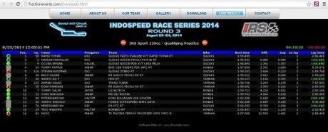 kualifikasi indospeed race series 3 sentul 2014
