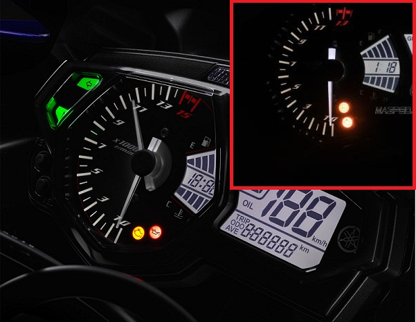 speedometer-r25-3