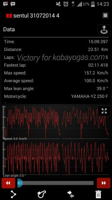 test yamaha R25 pakai diablo superbiker