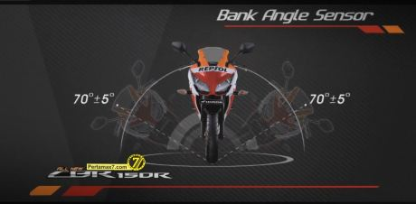 Product Profile Honda All New CBR150R Indonesia with Marc Marquez 21
