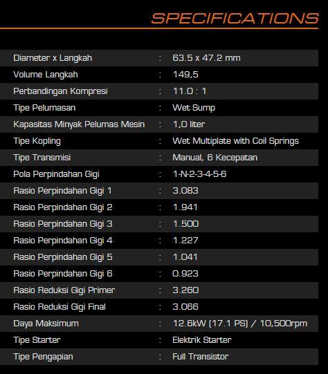 Spesfikasi Honda CBR150R lokal Indonesia 2