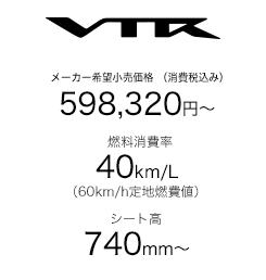 Honda VTR 250 2014 fuel comsumtife claim