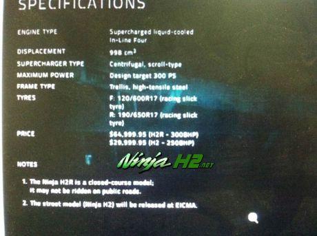 Kawasaki Ninja H2 Street Legal Power & Pricing