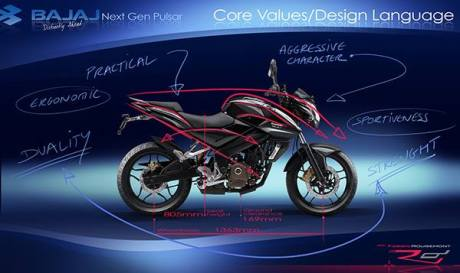 next generation bajaj pulsar 300ns 2015