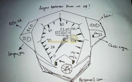 spied speedometer yamaha mio 125