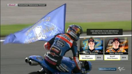 alex marquez World Champion moto3 2014