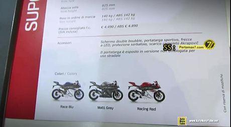 Harga yamaha R125 di Eropa 0
