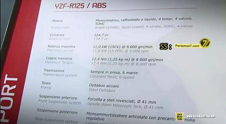 Harga yamaha R125 di Eropa 3