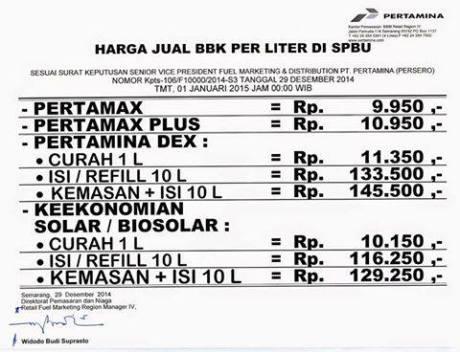 harga pertamax 92 turun di jawa tengah jadi Rp. 9950