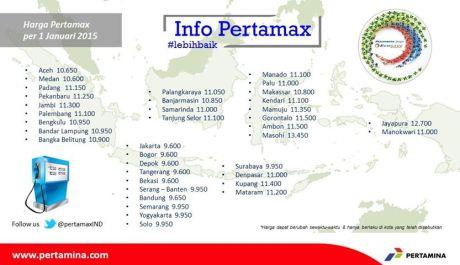 Daftar harga pertamax 92 di Seluruh Indonesia mulai 1 januari 2015