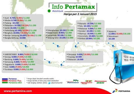 Daftar harga pertamax 92 di Seluruh Indonesia turun mulai 2 januari 2015