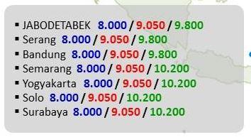 harga pertamax terbaru pulau jawa berlaku 19 januari 2015