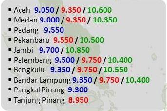 harga pertamax terbaru pulau sumatera berlaku 19 januari 2015