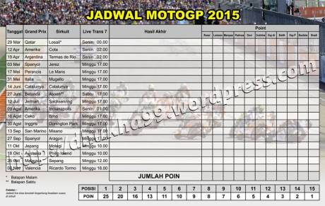Jadwal Live Race Motogp 2015 Trans7