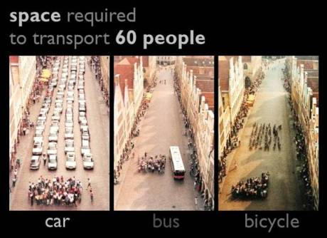 mobil vs bus vs sepeda untuk angkut penumpang efisien mana