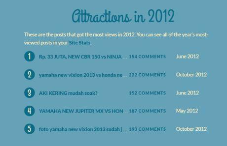 Review Pertamax7.com tahun 2012 Blog Njengat 4