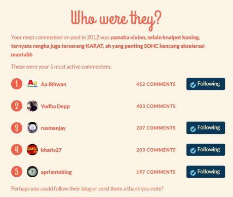 Review Pertamax7.com tahun 2012 Blog Njengat 7