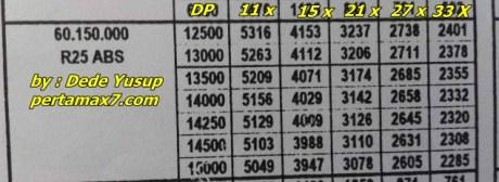 harga yamaha R25 ABS wilayah bogor kredit 33 bulan