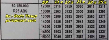 harga yamaha R25 ABS wilayah bogor kredit 35 bulan