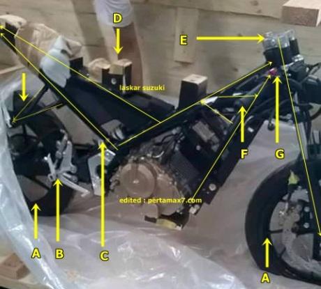 penampakan rangka motor sport suzuki 150 dohc