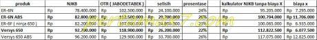 perhitungan harga on the road moge kawasaki indonesia
