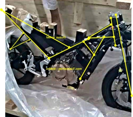 Pediksi Laskar Suzuki Motor Sport Radiator 150 Cc Itu Hadir
