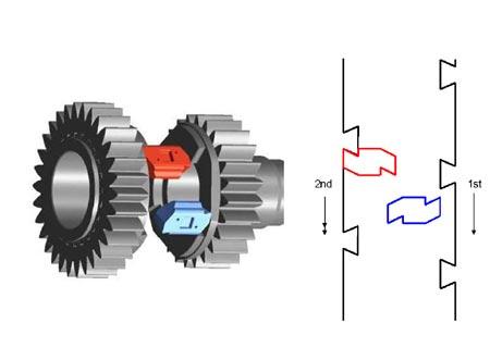 Seamless Shift Gearbox Motogp transmission-fig6 pertamax7.com