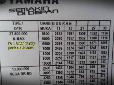 simulasi kredit yamaha nmax area bogor dede yusuf pertamax7.com 1