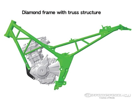 truss frame honda CBR250R