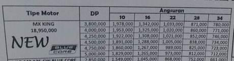 harga yamaha jupiter mx king 150 OTR Jakarta