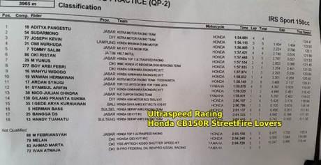 Kualifikasi IRS Sport 150 Honda
