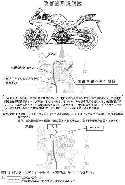 Recall Yamaha R25 japan Side Stand