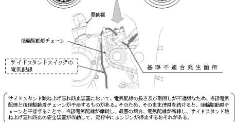 yamaha japan recall yamaha R25 cable side stand switch