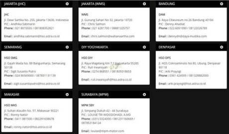 daftar 8 dealer Honda Big Bike Indonesia 07  Pertamax7.com