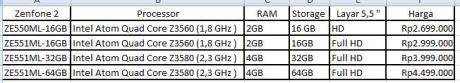 daftar harga asus ZenFon 2 Indonesia