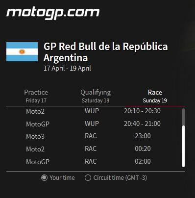Jadwal data dan fakta motogp Argentina 2015 001pertamax7.com