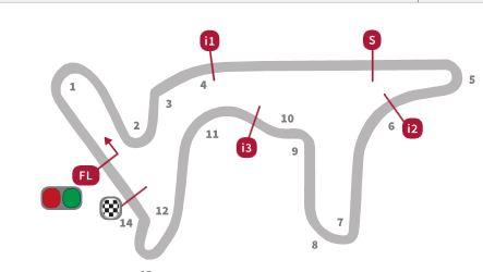 Jadwal data dan fakta motogp Argentina 2015 005pertamax7.com