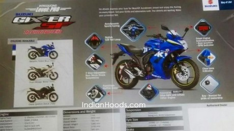 Suzuki-Gixxer-SF-brochure available colours